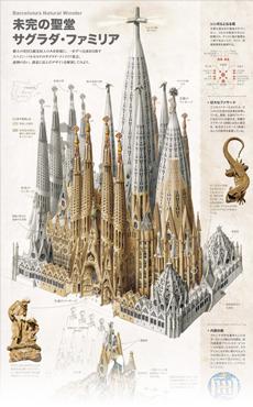 特製付録 ガウディ 未完の聖堂 サグラダ ファミリア 2011年1月号 ナショナルジオグラフィック National Geographic Jp